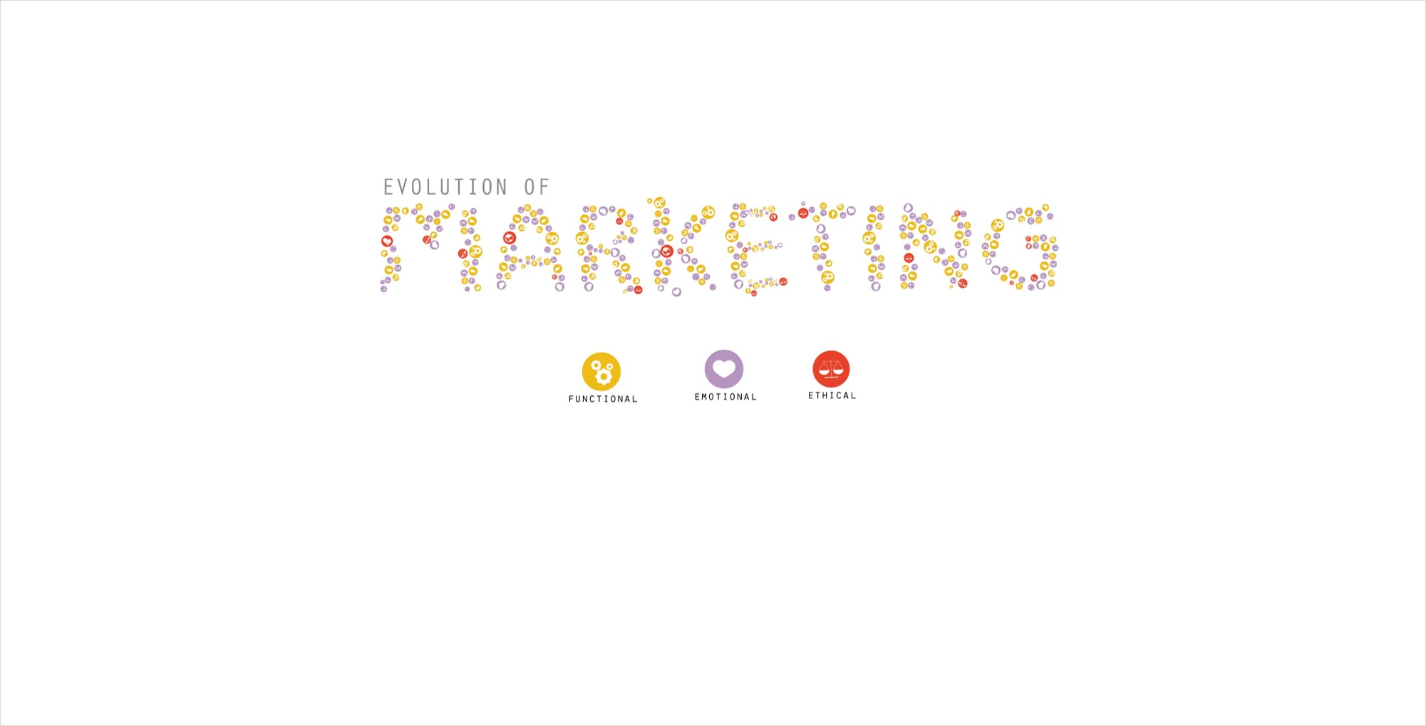 The Evolution of Marketing