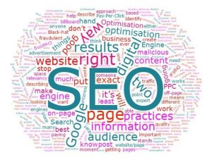 Word Cloud SEO Manchester agency